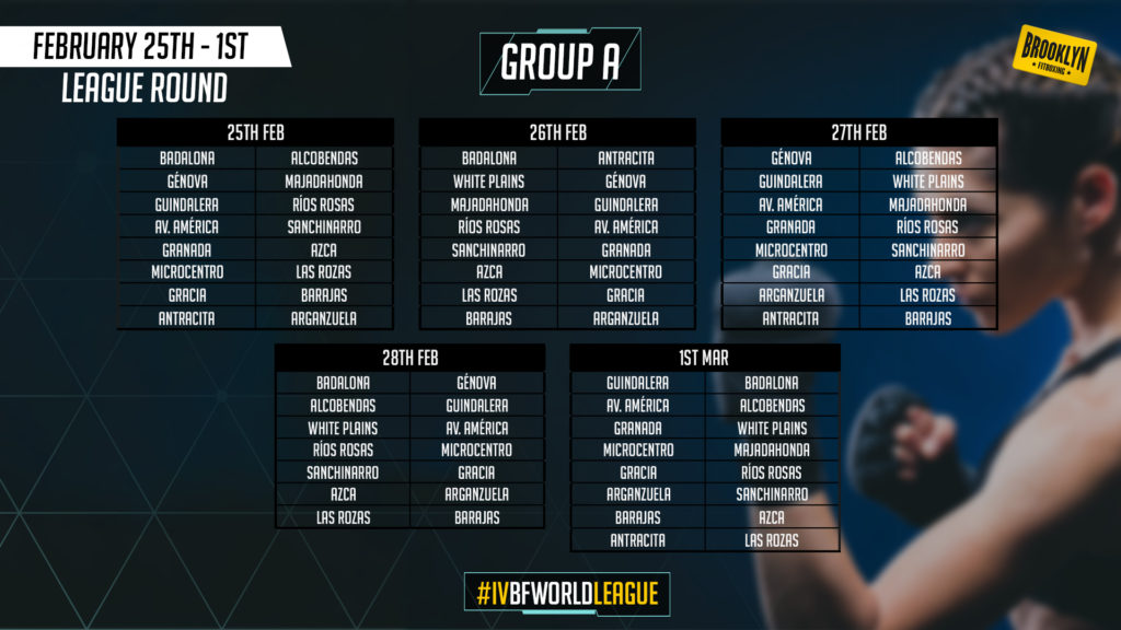Group A: 25th-1st
