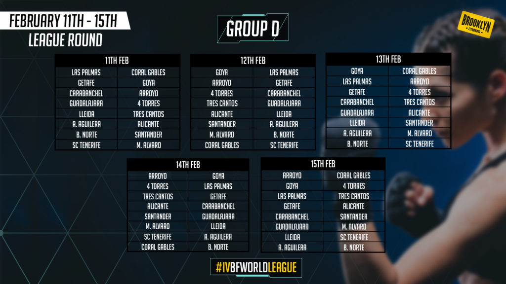 Group D: 11th - 15th
