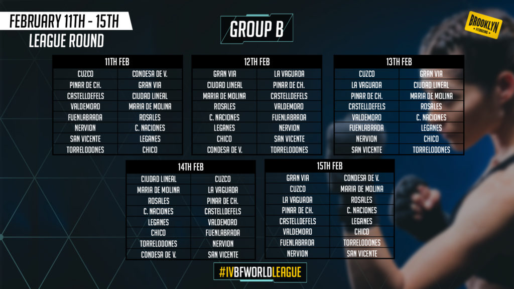 Group B: 11th - 15th