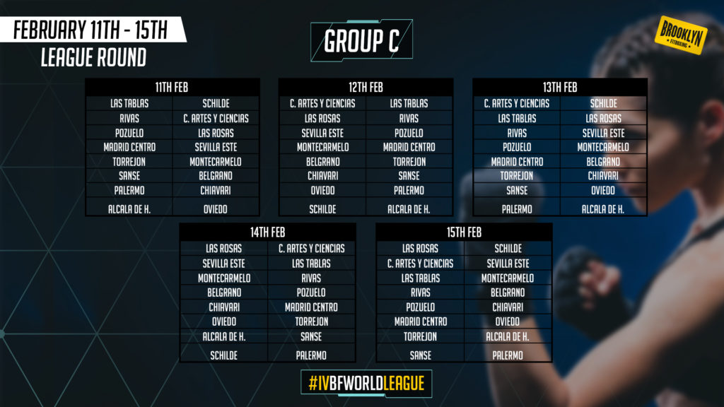 Group C: 11th - 15th